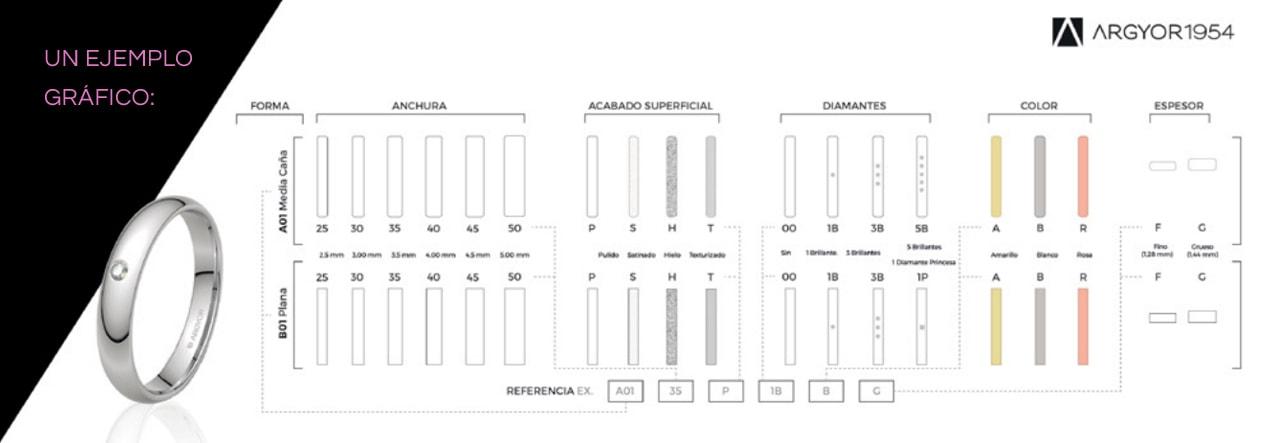 argyor-1954-design-personalizacion-section